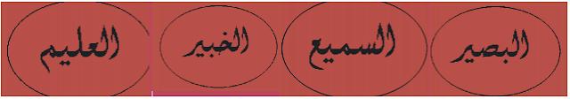 Makna / Arti Asmaul Husna Al-Alim, Al-Khabir, As-Sami', dan Al-Basir