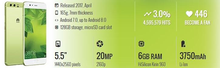 HP China Terbaik & Berkualitas - Huawei P10 Plus