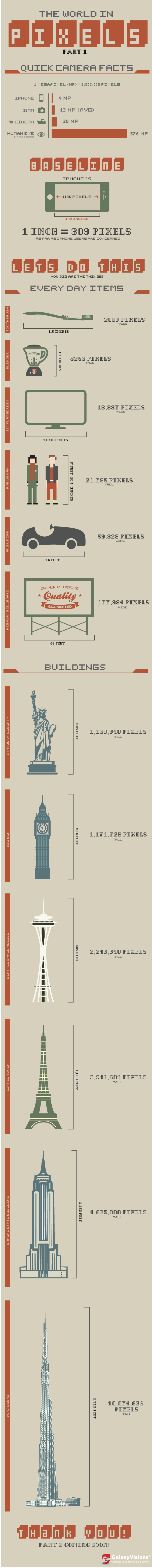 How Big Is The World In Pixels?