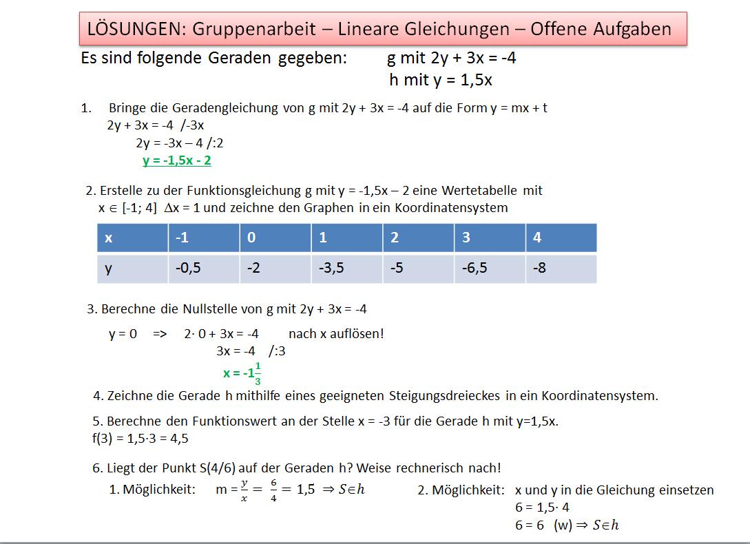 Erfreut Punkt Steigungsform Gleichung Arbeitsblatt Bilder - Super ...