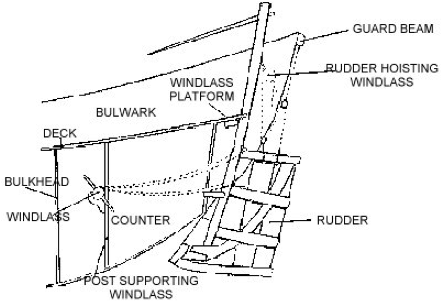 Box Blade Diagram Concrete Pump Diagram Wiring Diagram