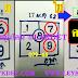 เลขเด็ด 3ตัวตรงๆ หวยทำมือ เลขตาราง อจด งวดวันที่ 1/2/62