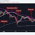 Bitcoin price falls back below $8000 handle but the real test will be to cross and hold $8500