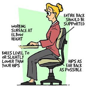 Office Chair Posture Tips Cosco Step Stool Replacement Parts Ergonomics 101 Controlling Your Officefurnituredeals Ergonomic