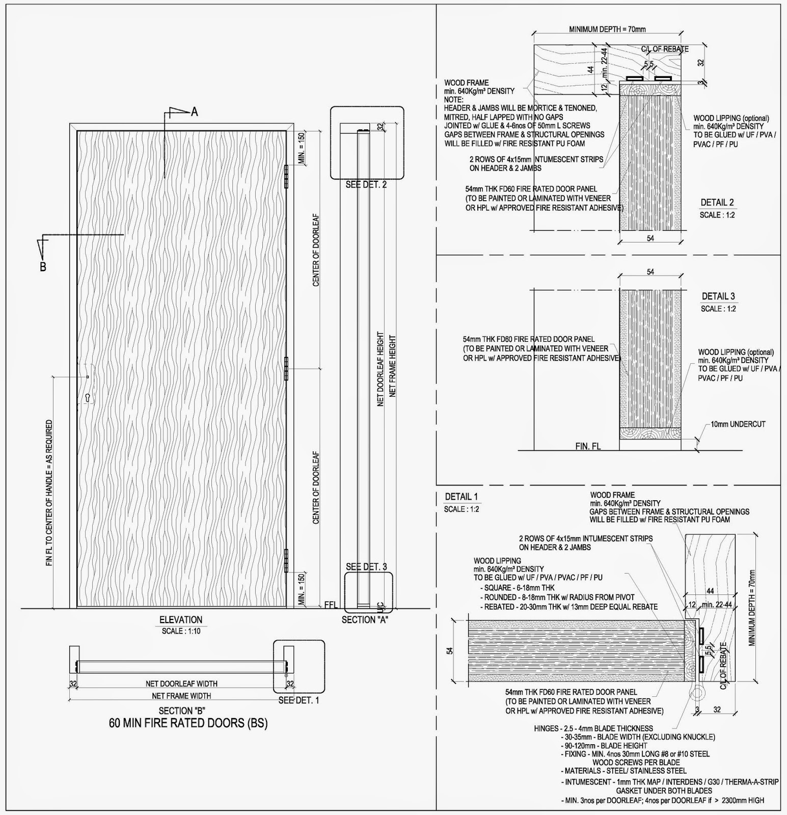 Technical informations for architectural and industrial - What is a fire rated door ...