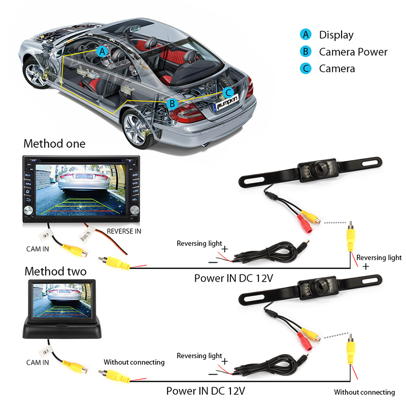 ?Pumpkin FAQ?How to Install the Backup Camera for Your Audi A4 | Latest Pumpkin Android Car Stereo Review  sc 1 st  Latest Pumpkin Android Car Stereo Review - blogger : backup camera wiring - yogabreezes.com