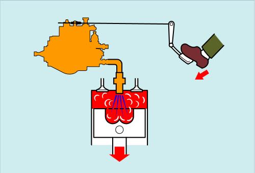 Điều kiện hệ thống nhiên liệu để vận hành động cơ điêzen