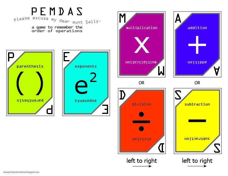 photo regarding Order of Operations Game Printable named Relentlessly Entertaining, Deceptively Instructive: Acquire of