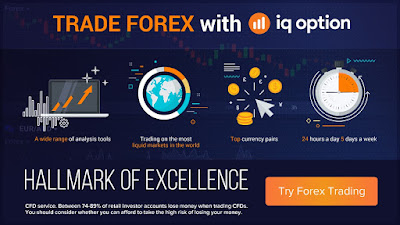 Can u bit for options forex