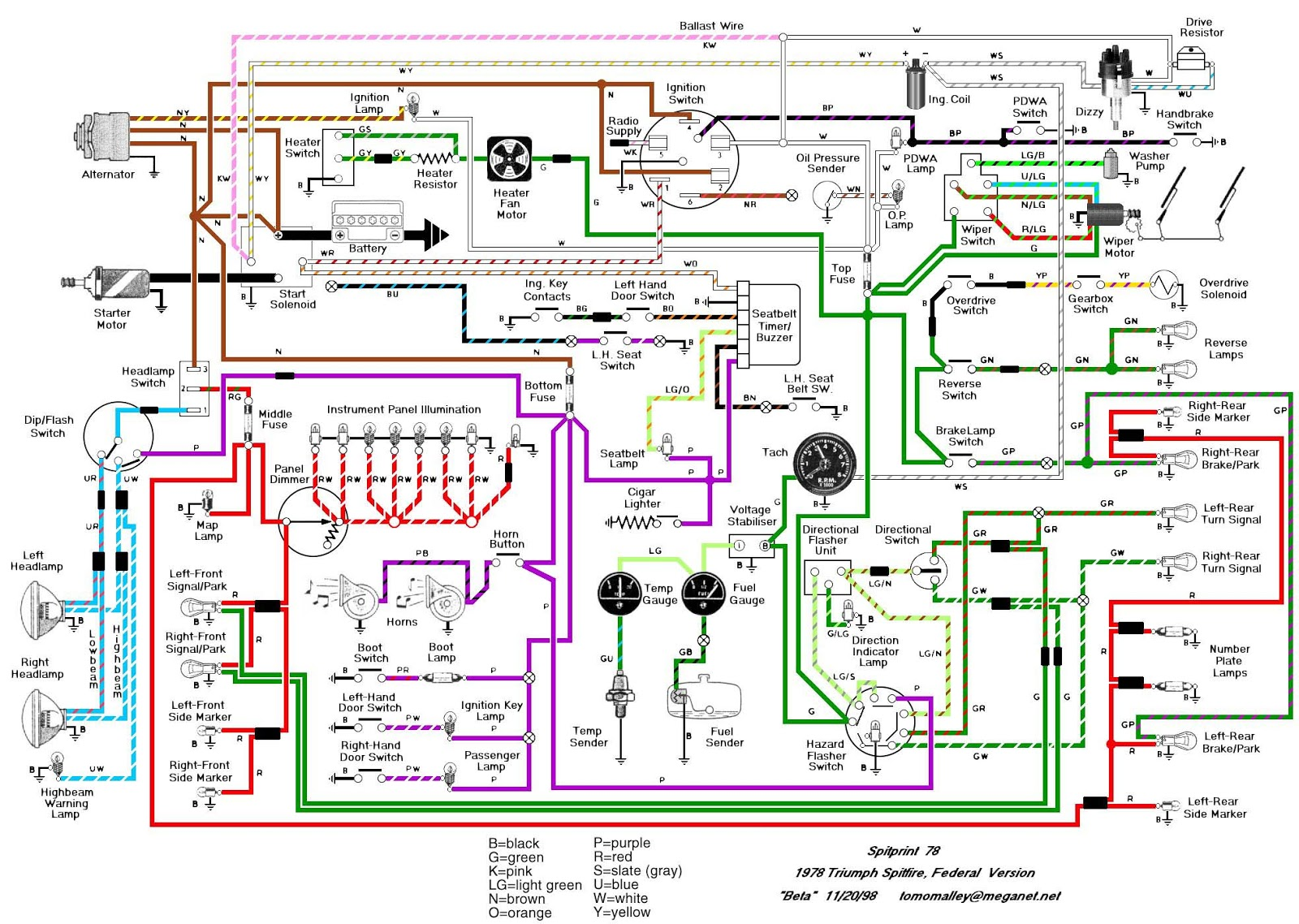 Case List Diagram Electrical Wiring Glock 23 Were Is My Diagnostics Port September 2016 Sks Schematics And Parts