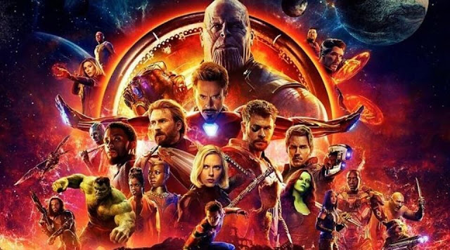 World Wide Box Office Collection of Avengers : Infinity War