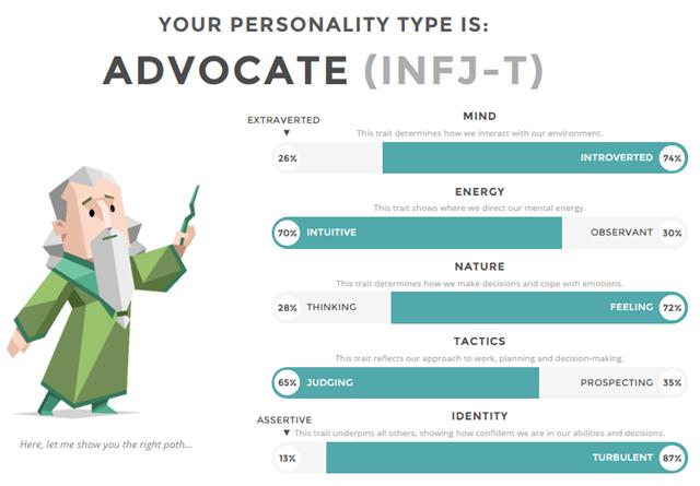 personality type infj