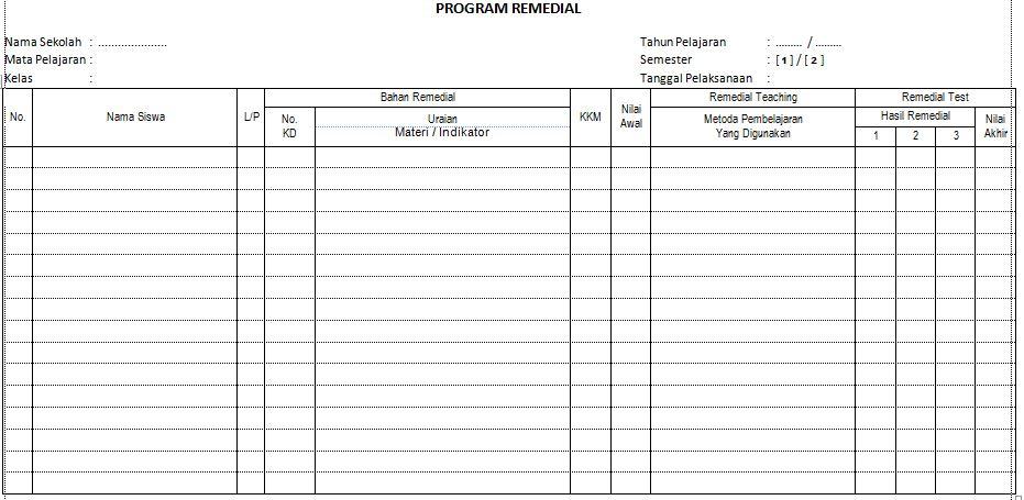 Contoh Program Kegiatan Remedial Tingkat SD