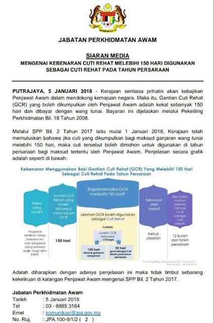 Surat Pekeliling Perkhidmatan 2018
