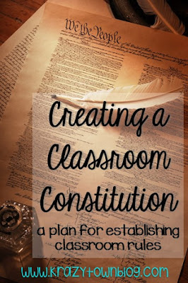 a plan for establishing  classroom rules