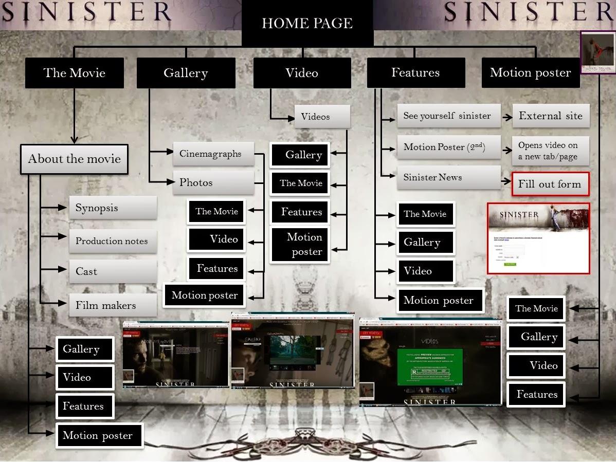 a2 media studies december 2013. Black Bedroom Furniture Sets. Home Design Ideas