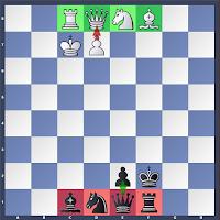 """""""El baúl del ajedrez"""". Situaciones especiales. Entrega 6."""