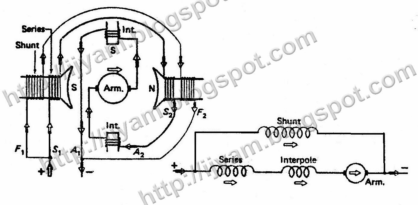 compound dc motor schematic diagram