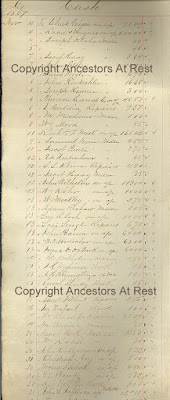 Find Your Pennsylvania Ancestors in Ledger Books
