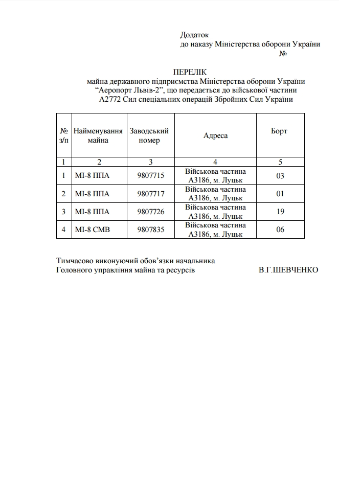 142 навчально-тренувальний центр ССпО отримав чотири вертольоти РЕБ Ми-8 ППА/СМВ
