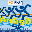PNC Bank 2014 Sandbar 5k – Kitty Hawk, NC