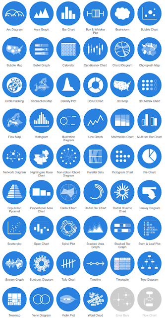 Data Visualization icons representing various data views