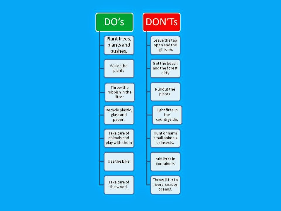 Dos And Don Ts List
