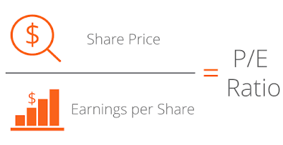 price-earnings-p-e-ratio-1024x526%2B%25281%2529.png