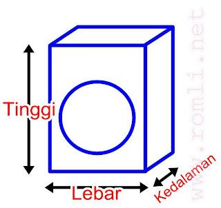 Menentukan ukuran box speaker menggunakan diagram chart