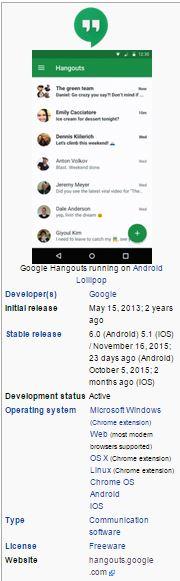 Pengertian Google Hangout : pengertian, google, hangout, ROSANDA, SIMULASI, DIGITAL:, Pengertian, Google, Hangout