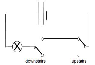 Wigton physics 2016 the light fixing is one switch but there is an override switch below that just turns the light on regardless heres a wiring diagram for stair lights cheapraybanclubmaster Images