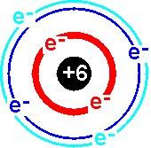 Lambang elektron