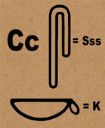Hard Letter C and Soft Letter C in Egyptian hieroglyphics