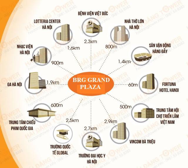 Liên kết vùng dự án BRG Grand Plaza 16 Láng Hạ