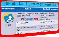 Aplikasi Teknik dan Bentuk Instrumen Serta Rubrik Penilaian Sikap Kurikulum 2013