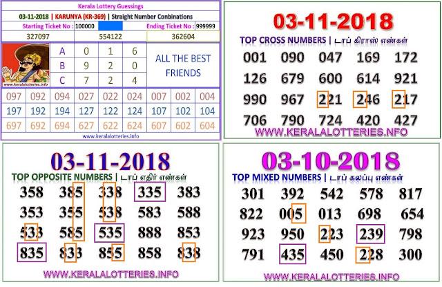 Karunya KR-369 Kerala lottery abc guessing by keralalotteries.info