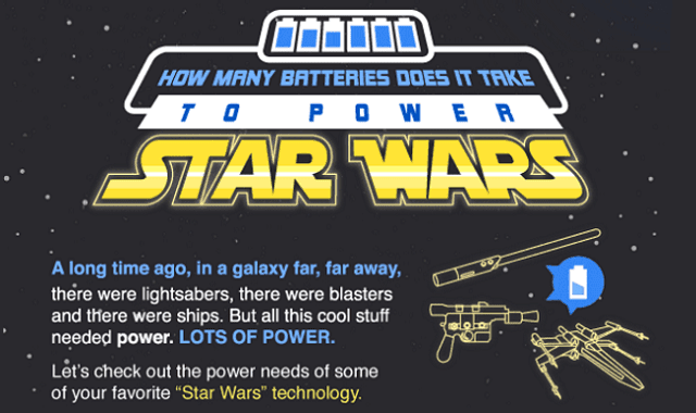 How Many Batteries Does It Take To Power Star Wars