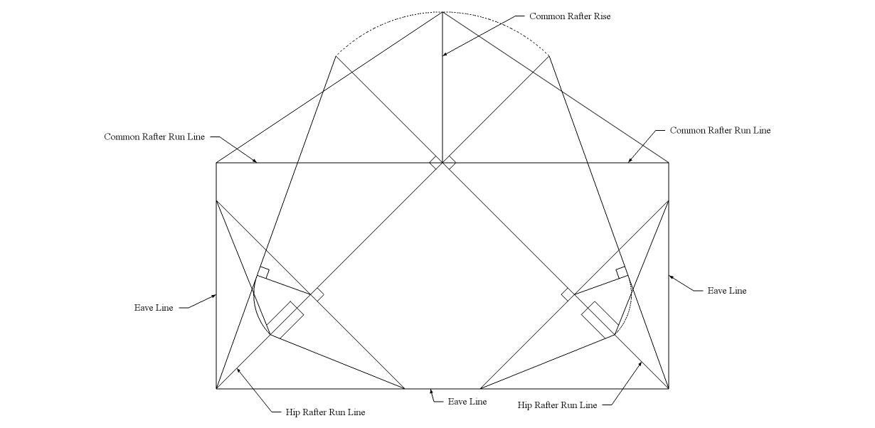 Roof Framing Geometry: October 2014