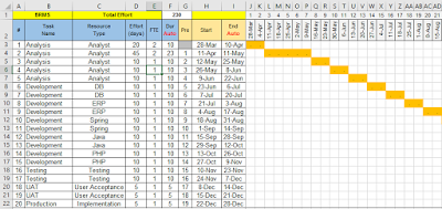 project planning template excel free download