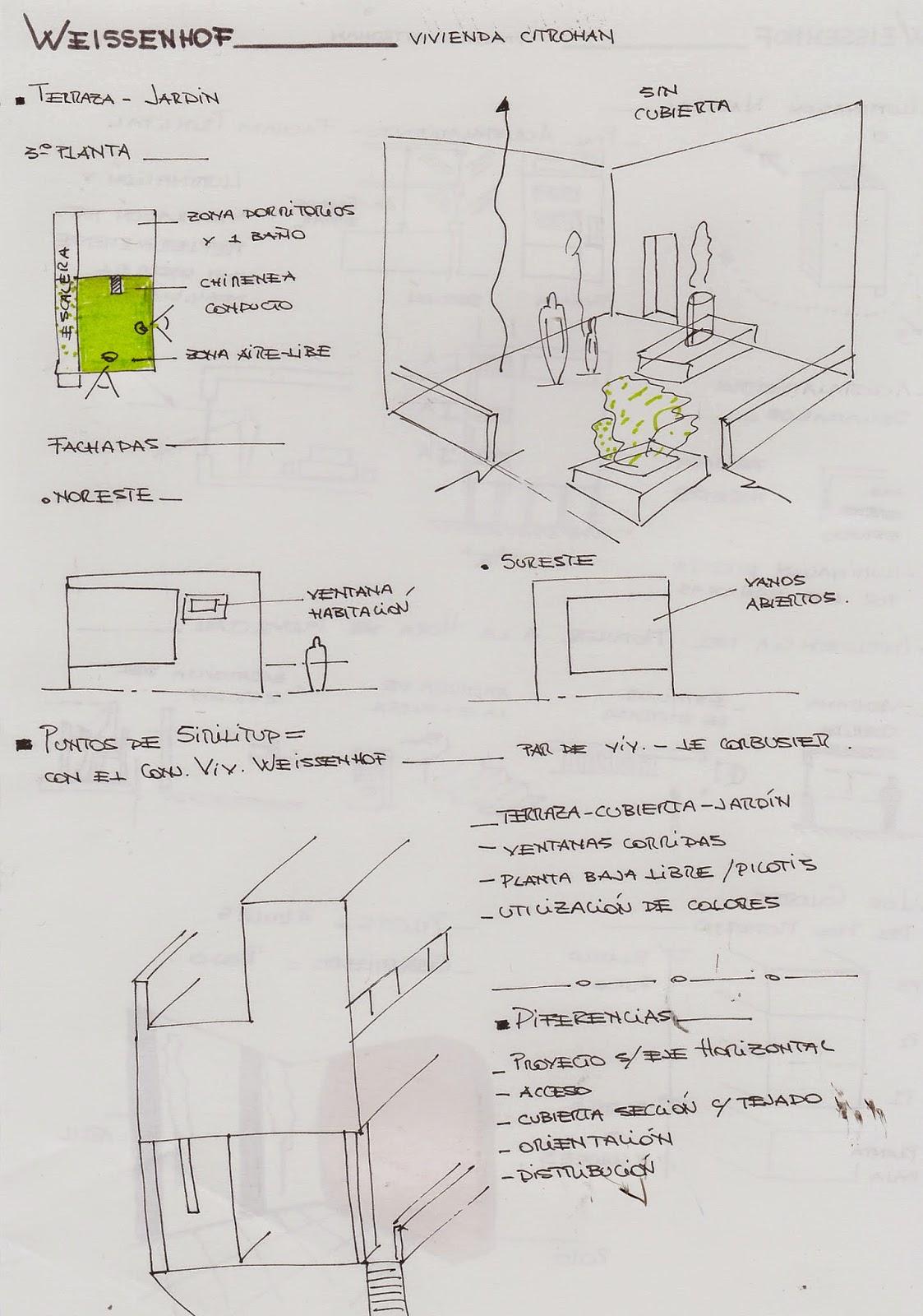 Le Corbusier Intruduccion A Una Nueva Arquitectura