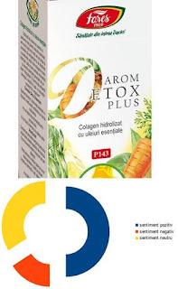 arom detox plus fares parer supliment colagen hidrolizat