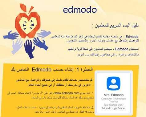 دليل البدء السريع للمعلمين على منصة Edmodo وكيفية انشاء حساب وفصل دراسى على منصة ادومودو