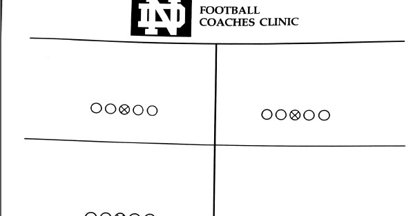 HIGH SPEED SPREAD FOOTBALL: How I take clinic notes...