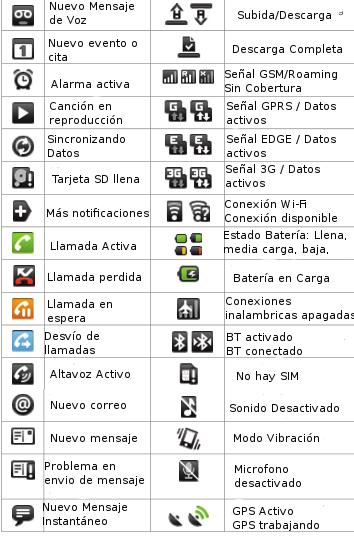 Blog Elhacker Net Iconos De Estado Y Notificaciones En