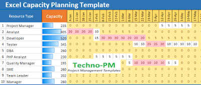 excel capacity plan, capacity planning