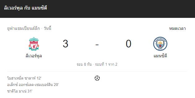 แทงบอล วิเคราะห์บอล ระหว่าง ลิเวอร์พูล vs แมนฯ ซิตี้