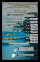 Daftar harga tarif Masuk Batu Hiu