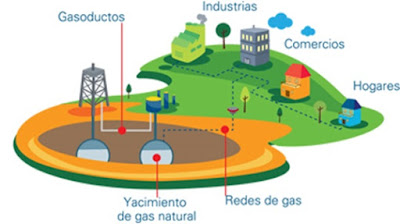 saul ameliach- gas natural