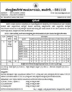 Haveri District Village Accountant VA Jobs Online Application Form 2019.jpg