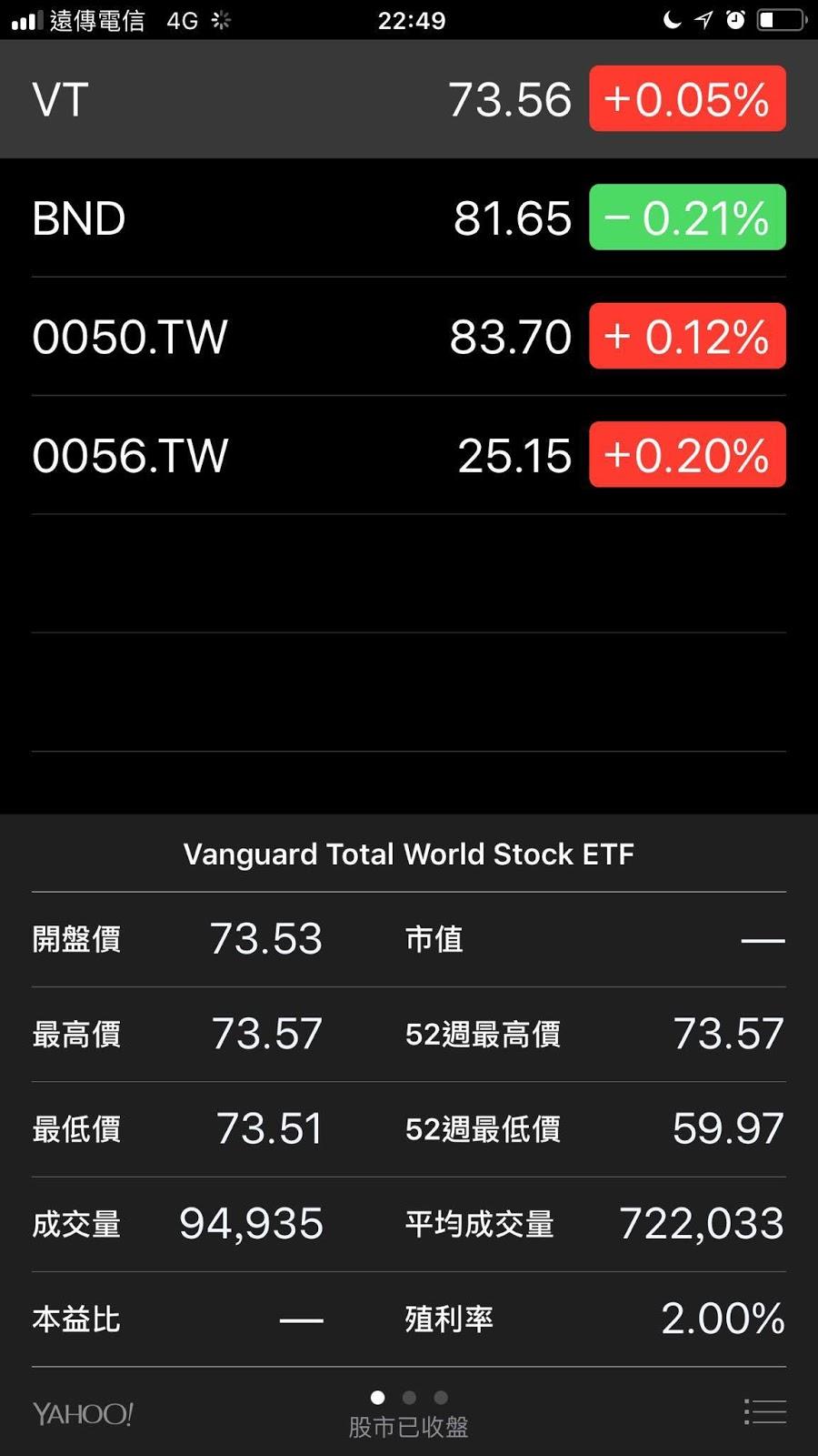 「ETF下單的三種價格」的圖片搜尋結果